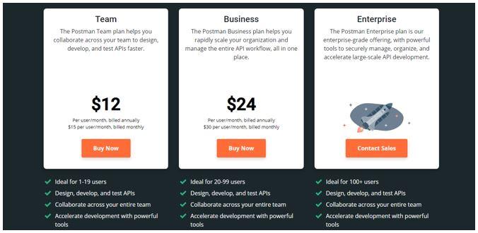 Postman API integration pricing