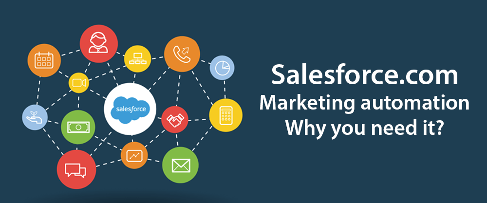 Salesforce Marketing automation