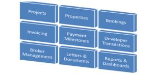 PropertyCloud