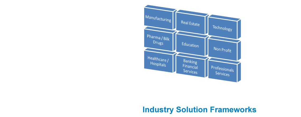 CRM Industry Frameworks / Solutions