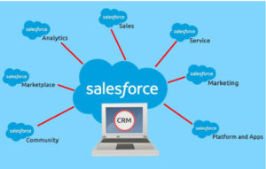 salesforce-Consulting-process