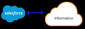 Salesforce.com integration using Informatica Cloud