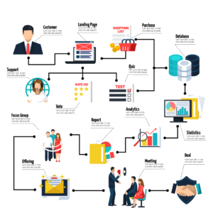 Zoho-one-CRM-Implementation