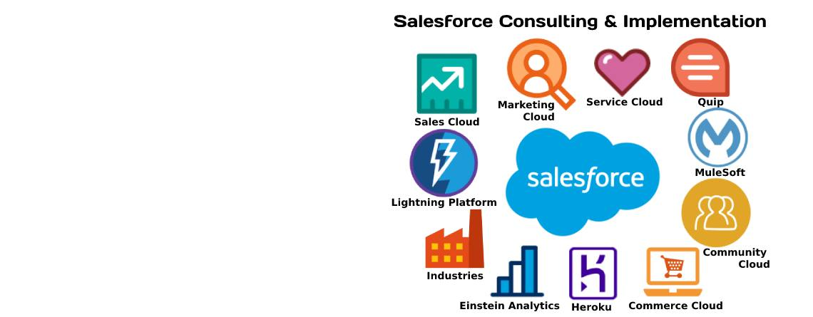 Salesforce.com CRM Implementation Services
