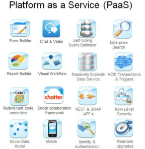 Force.com-paas-services