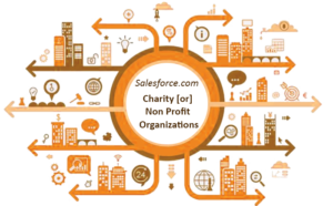 Salesforce CRM for Charity and Non Profit Organizations