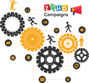 Zoho Solutions for Marketing Teams by Dhruvsoft