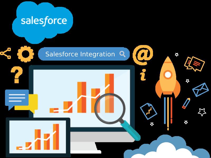 Salesforce development companies